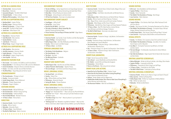 Oscar Noms 2014