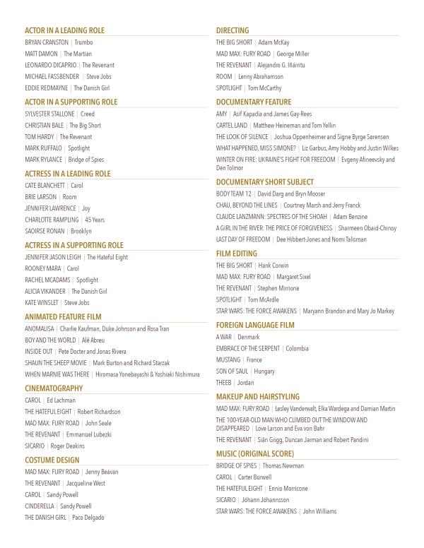 Oscar Noms 20162