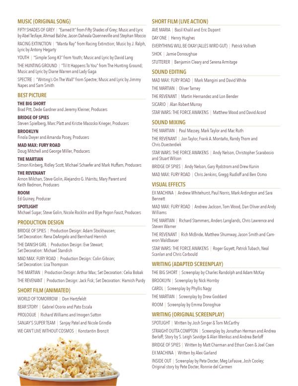 Oscar Noms 20163