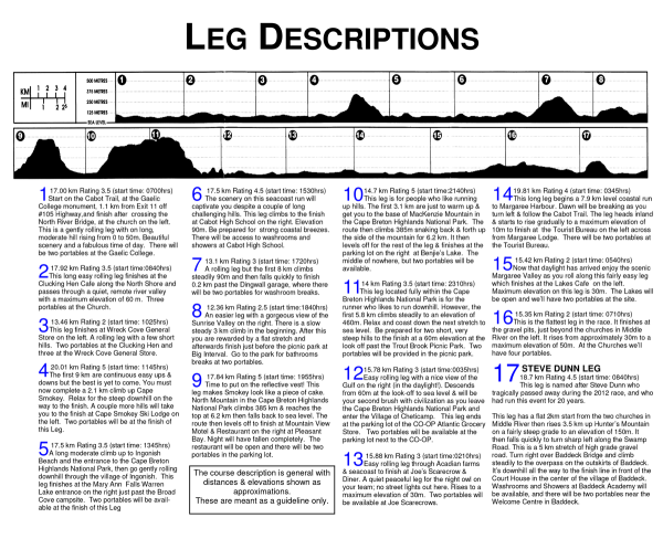 CTRR16_LegDescriptions